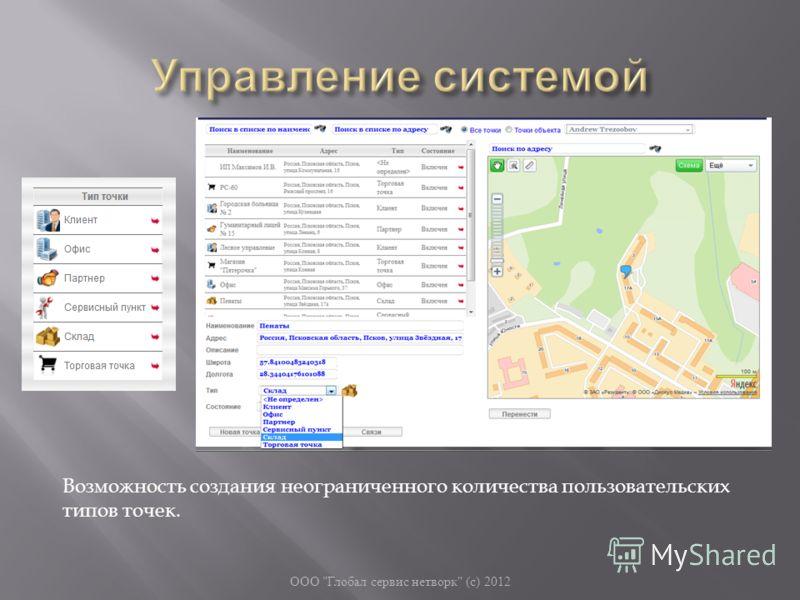 ООО  Глобал сервис нетворк  ( с ) 2012 Возможность создания неограниченного количества пользовательских типов точек.