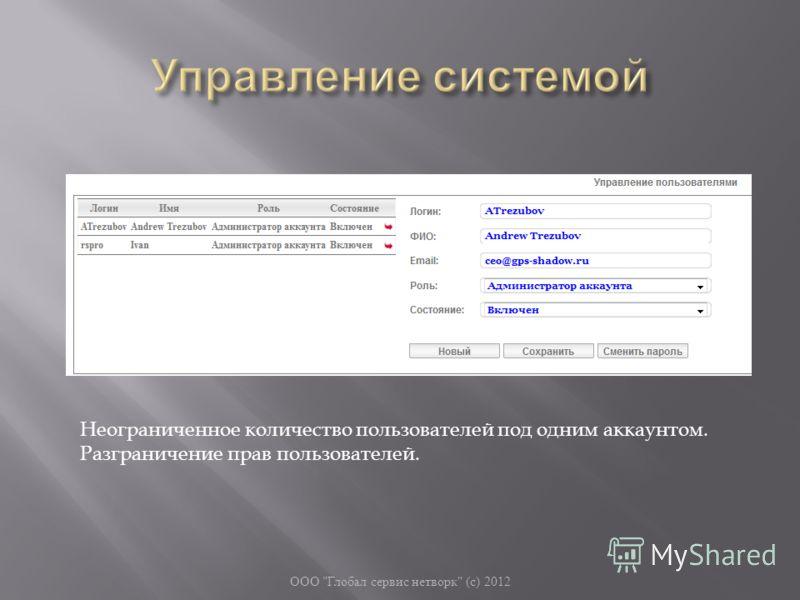ООО  Глобал сервис нетворк  ( с ) 2012 Неограниченное количество пользователей под одним аккаунтом. Разграничение прав пользователей.