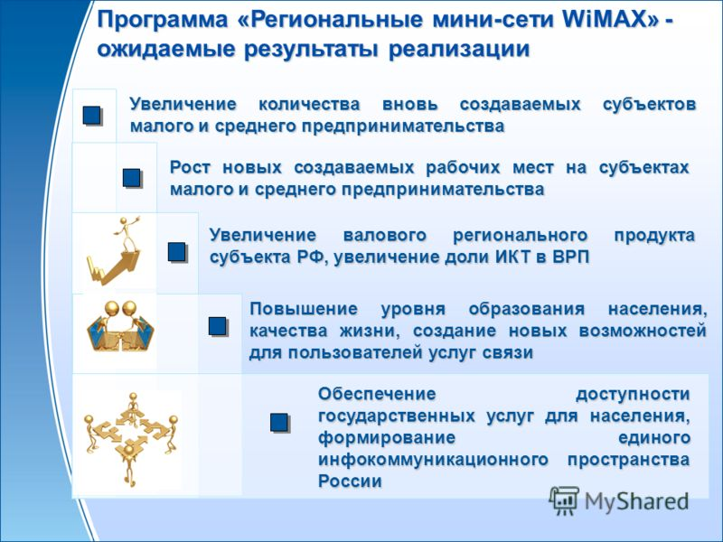 Программа «Региональные мини-сети WiMAX» - программа национального охвата ПоказательПараметр отбораЗначение Число субъектов РФНе включаются гг.Москва и Санкт-Петербург81 Количество населенных пунктов, из них с численностью населения Все населенные пу