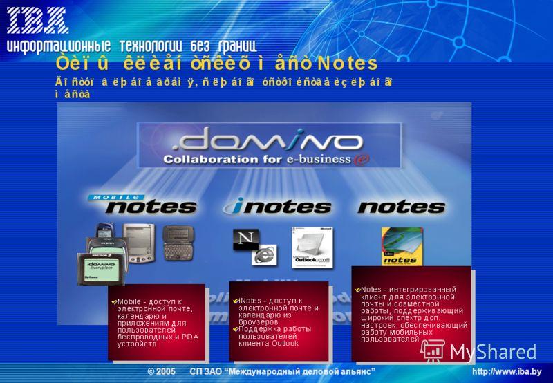 © 2005 СП ЗАО Международный деловой альянсhttp://www.iba.by