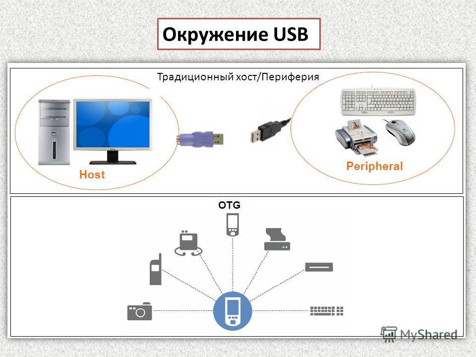 Окружение USB Традиционный хост/Периферия