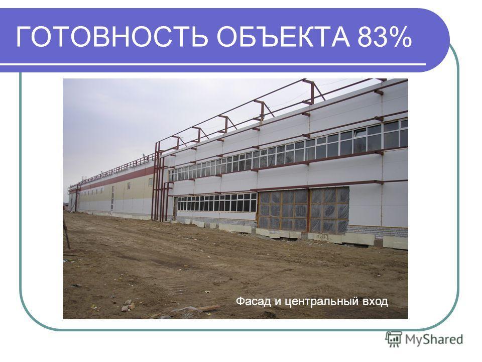 ГОТОВНОСТЬ ОБЪЕКТА 83% Фасад и центральный вход
