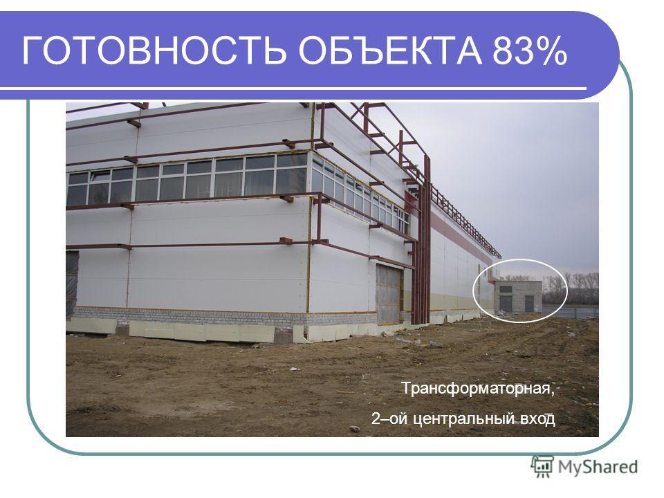 ГОТОВНОСТЬ ОБЪЕКТА 83% Трансформаторная, 2–ой центральный вход