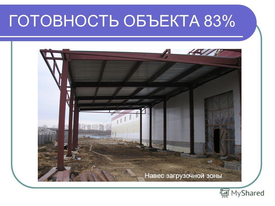 ГОТОВНОСТЬ ОБЪЕКТА 83% Навес загрузочной зоны
