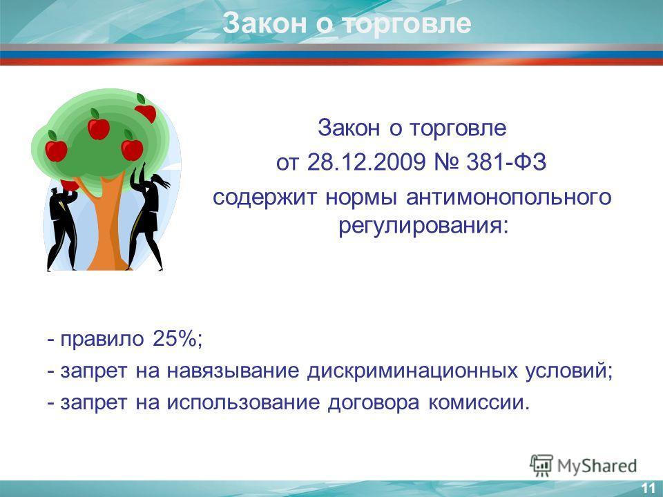 11 Закон о торговле от 28.12.2009 381-ФЗ содержит нормы антимонопольного регулирования: -- правило 25%; -- запрет на навязывание дискриминационных условий; -- запрет на использование договора комиссии.