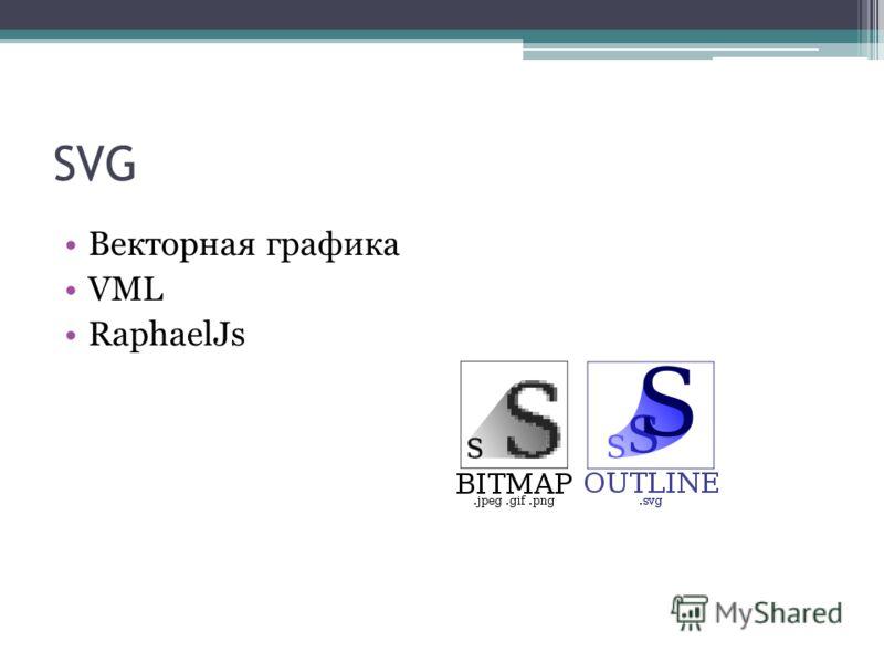 SVG Векторная графика VML RaphaelJs