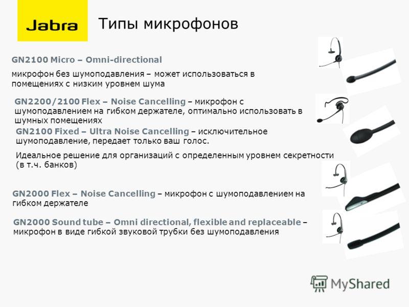 Типы микрофонов GN2100 Micro – Omni-directional микрофон без шумоподавления – может использоваться в помещениях с низким уровнем шума GN2200/2100 Flex – Noise Cancelling – микрофон с шумоподавлением на гибком держателе, оптимально использовать в шумн