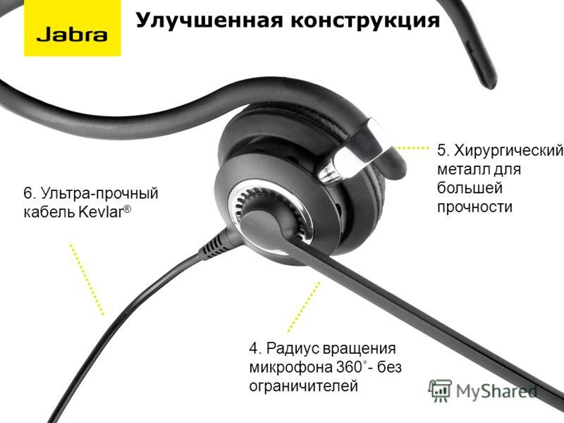 Улучшенная конструкция 5. Хирургический металл для большей прочности 4. Радиус вращения микрофона 360˚- без ограничителей 6. Ультра-прочный кабель Kevlar ®