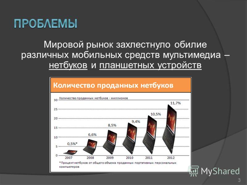 Мировой рынок захлестнуло обилие различных мобильных средств мультимедиа – нетбуков и планшетных устройств 3