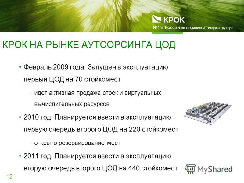 Февраль 2009 года. Запущен в эксплуатацию первый ЦОД на 70 стойкомест – идёт активная продажа стоек и виртуальных вычислительных ресурсов 2010 год. Планируется ввести в эксплуатацию первую очередь второго ЦОД на 220 стойкомест – открыто резервировани