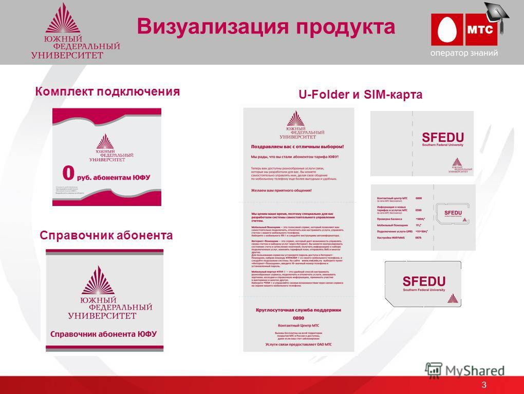 3 Визуализация продукта Комплект подключения U-Folder и SIM-карта Справочник абонента