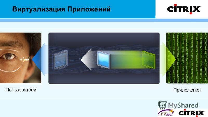 Виртуализация Приложений Пользователи Приложения