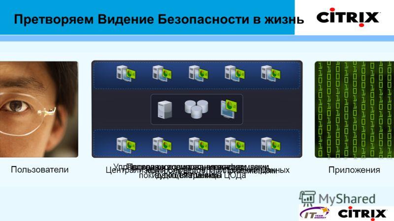 Пользователи Претворяем Видение Безопасности в жизнь Приложения Централизация Серверов, Приложений,Данных Подход ко всем пользователям, как к «внешним» Контроль Доступа к Приложениям Управление и кодирование информации, покидающей границы ЦОДа Прозра