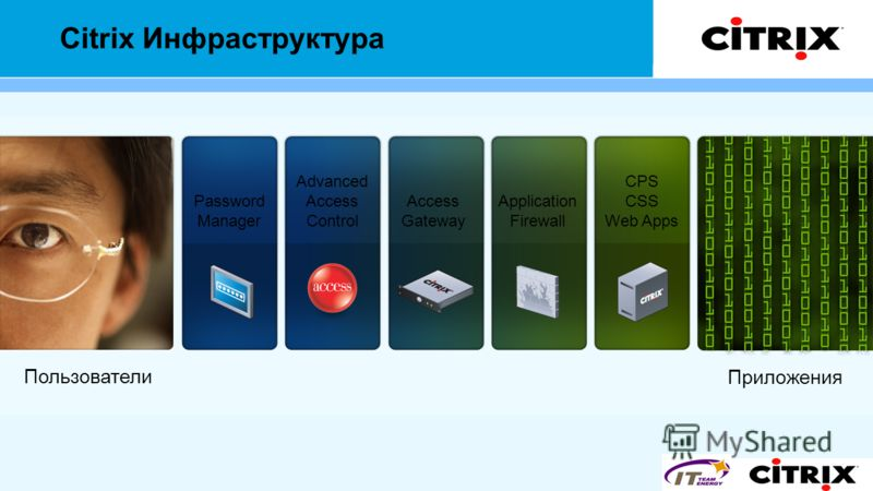 CPS CSS Web Apps Application Firewall Access Gateway Advanced Access Control Password Manager Пользователи Приложения Citrix Инфраструктура