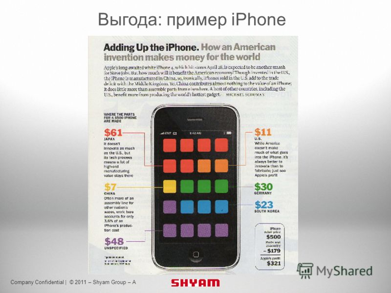 Body text 24pt Myriad Pro Footer 8pt Myriad Pro Header 32pt Myriad Pro Bold Company Confidential | © 2011 – Shyam Group – A Выгода: пример iPhone