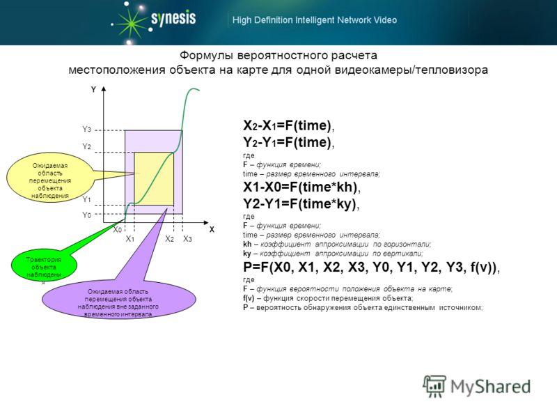 Формулы вероятностного расчета местоположения объекта на карте для одной видеокамеры/тепловизора Траектория объекта наблюдени я Ожидаемая область перемещения объекта наблюдения Ожидаемая область перемещения объекта наблюдения вне заданного временного