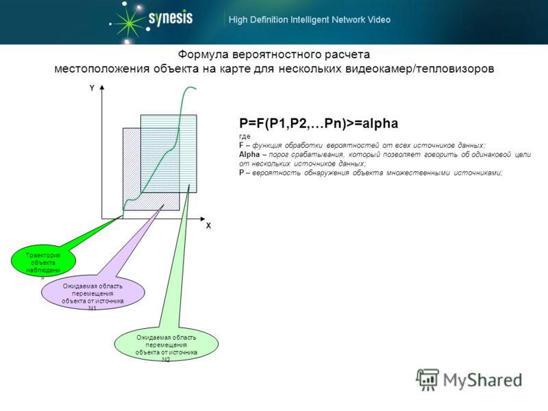 Формула вероятностного расчета местоположения объекта на карте для нескольких видеокамер/тепловизоров P=F(P1,P2,…Pn)>=alpha где F – функция обработки вероятностей от всех источников данных; Alpha – порог срабатывания, который позволяет говорить об од