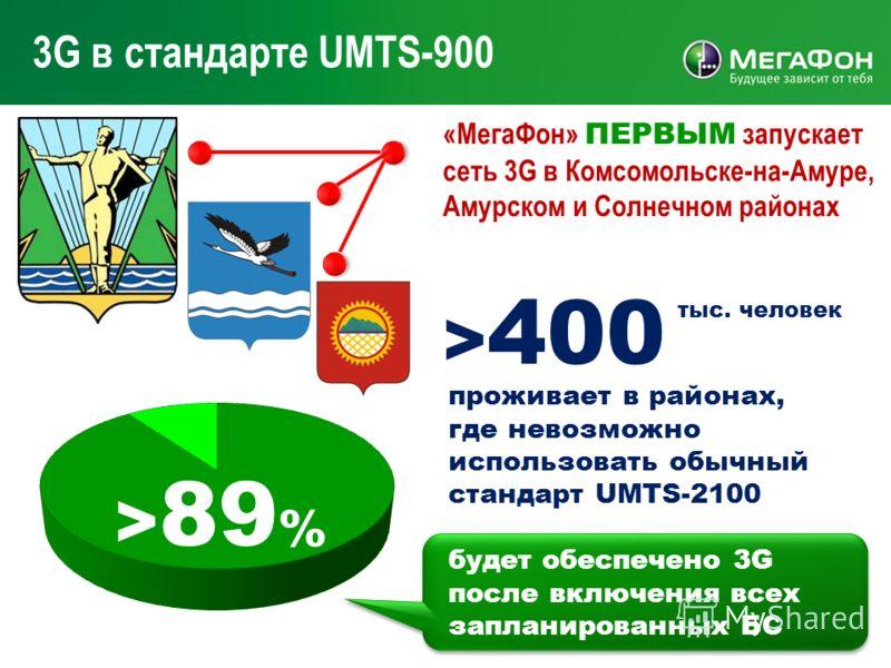 3G в стандарте UMTS-900 «МегаФон» ПЕРВЫМ запускает сеть 3G в Комсомольске-на-Амуре, Амурском и Солнечном районах > 400 проживает в районах, где невозможно использовать обычный стандарт UMTS-2100 тыс. человек > 89 % будет обеспечено 3G после включения