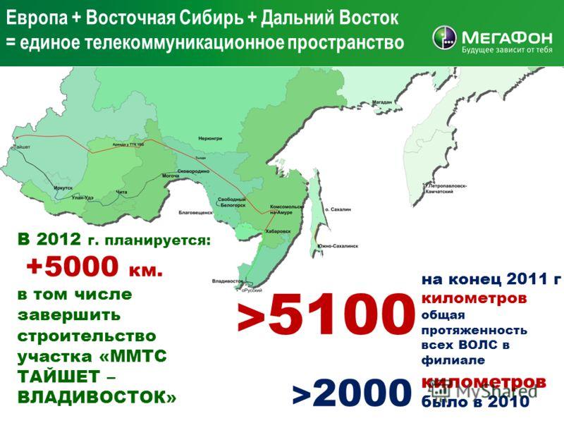 Европа + Восточная Сибирь + Дальний Восток = единое телекоммуникационное пространство > 2000 километров было в 2010 > 5100 на конец 2011 г километров общая протяженность всех ВОЛС в филиале В 2012 г. планируется: +5000 км. в том числе завершить строи