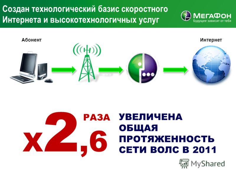Создан технологический базис скоростного Интернета и высокотехнологичных услуг Интернет Абонент Х 2,6 РАЗА УВЕЛИЧЕНА ОБЩАЯ ПРОТЯЖЕННОСТЬ СЕТИ ВОЛС В 2011