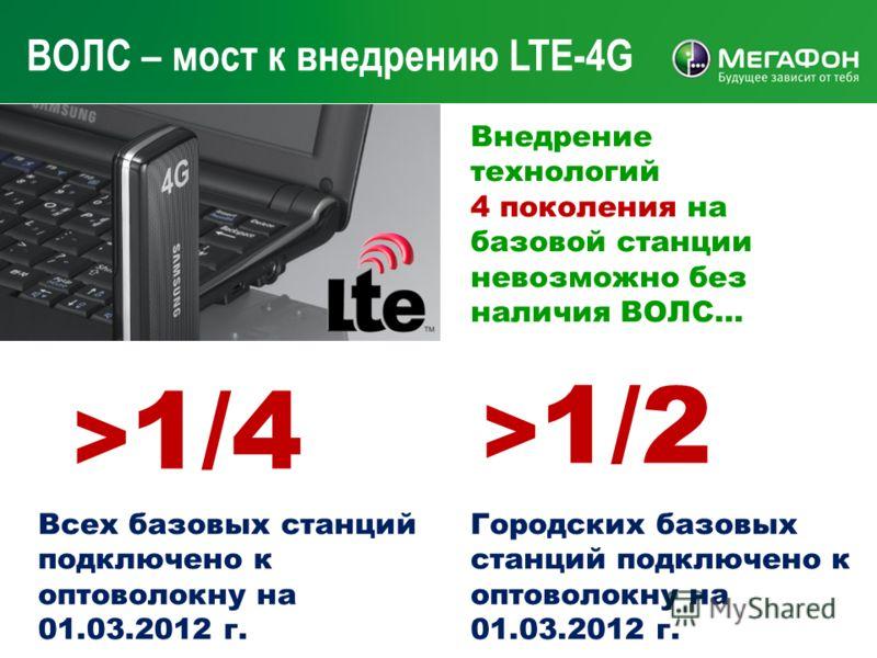 ВОЛС – мост к внедрению LTE-4G Внедрение технологий 4 поколения на базовой станции невозможно без наличия ВОЛС… Городских базовых станций подключено к оптоволокну на 01.03.2012 г. > 1/4 > 1/2 Всех базовых станций подключено к оптоволокну на 01.03.201