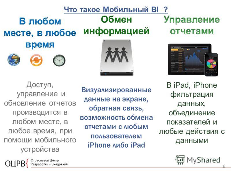 6 Отраслевой Центр Разработки и Внедрения Что такое Мобильный BI ?