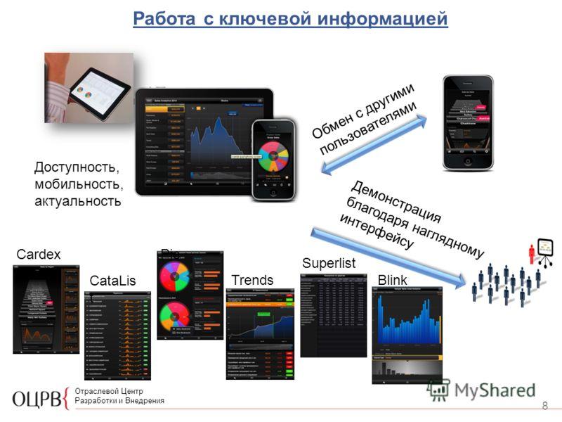 8 Отраслевой Центр Разработки и Внедрения Работа с ключевой информацией Обмен с другими пользователями Демонстрация благодаря наглядному интерфейсу Доступность, мобильность, актуальность CardexPie CataLis t Trends Superlist Blink
