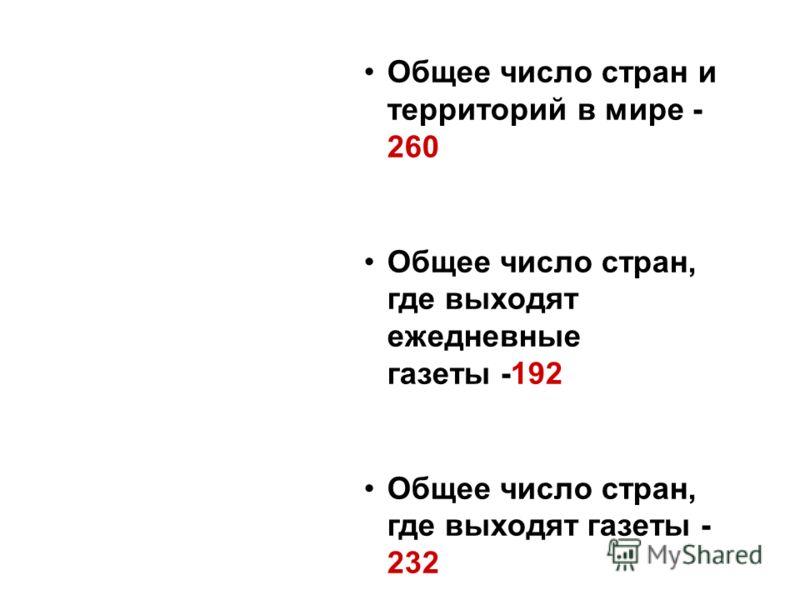 Общее число стран и территорий в мире - 260 Общее число стран, где выходят ежедневные газеты -192 Общее число стран, где выходят газеты - 232
