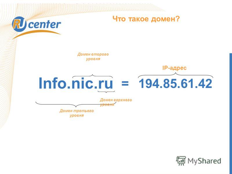 Что такое домен? Info.nic.ru Домен верхнего уровня 194.85.61.42= IP-адрес Домен второго уровня Домен третьего уровня