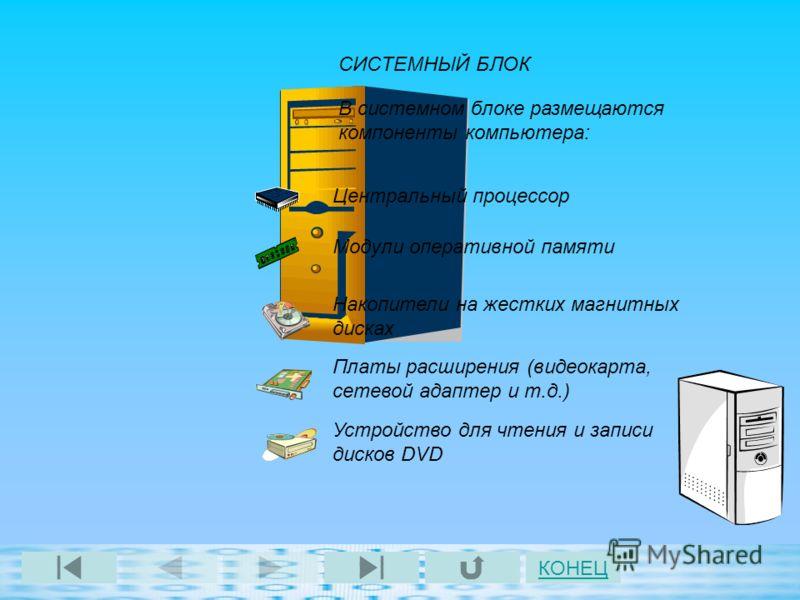 СИСТЕМНЫЙ БЛОК Модули оперативной памяти Накопители на жестких магнитных дисках Платы расширения (видеокарта, сетевой адаптер и т.д.) Устройство для чтения и записи дисков DVD Центральный процессор В системном блоке размещаются компоненты компьютера: