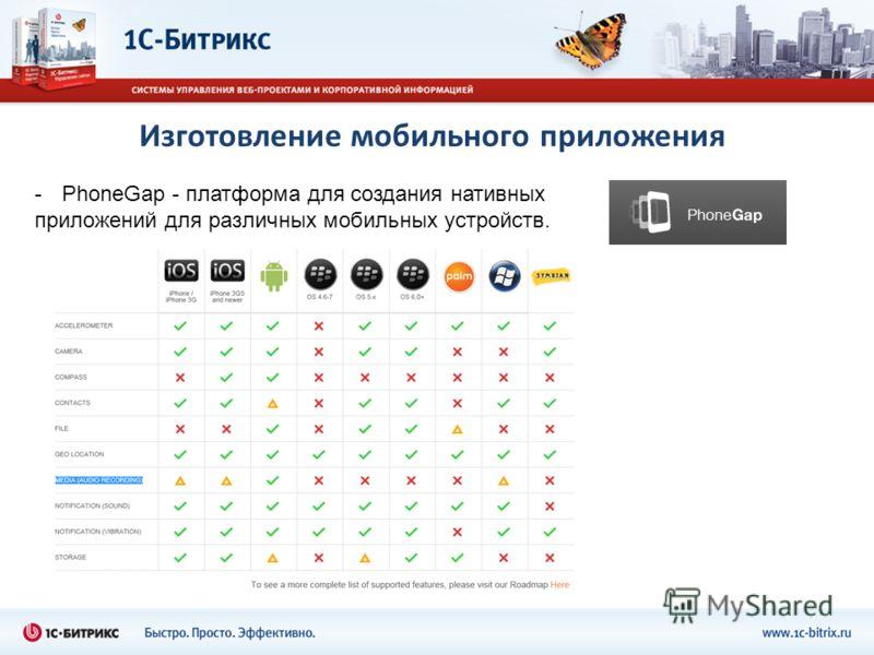 Изготовление мобильного приложения -PhoneGap - платформа для создания нативных приложений для различных мобильных устройств.