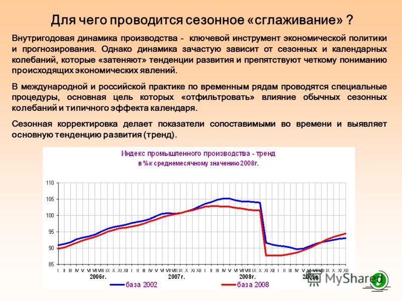 Для чего проводится сезонное «сглаживание» ? Внутригодовая динамика производства - ключевой инструмент экономической политики и прогнозирования. Однако динамика зачастую зависит от сезонных и календарных колебаний, которые «затеняют» тенденции развит