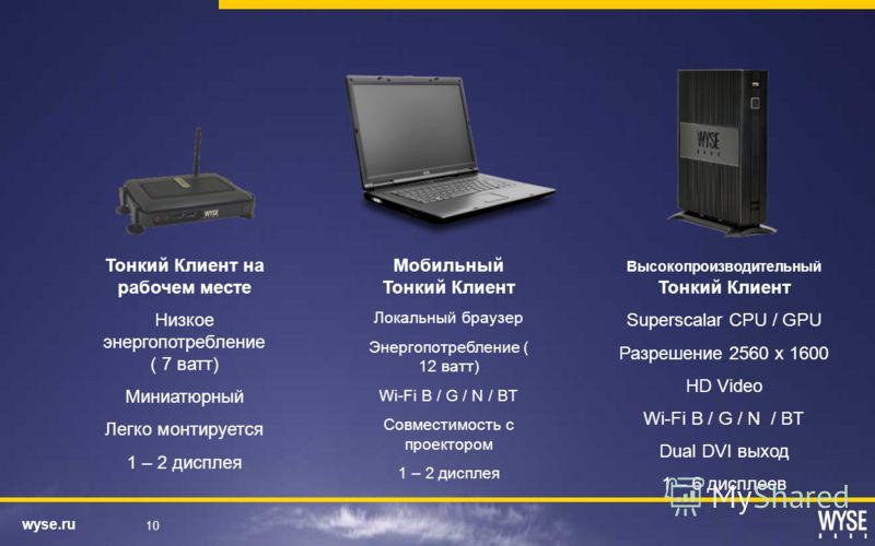 wyse.ru 10 Мобильный Тонкий Клиент Локальный браузер Энергопотребление ( 12 ватт) Wi-Fi B / G / N / BT Совместимость с проектором 1 – 2 дисплея Высокопроизводительный Тонкий Клиент Superscalar CPU / GPU Разрешение 2560 x 1600 HD Video Wi-Fi B / G / N