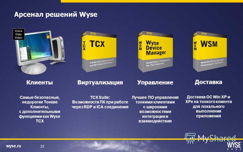 wyse.ru 22 Арсенал решений Wyse Клиенты Самые безопасные, недорогие Тонкие Клиенты, с дополнительными функциями как Wyse TCX Доставка Доставка ОС Win XP и XPe на тонкого клиента для локального выполнения приложений Управление Лучшее ПО управления тон