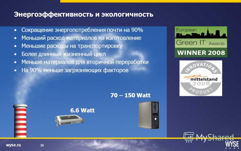 wyse.ru 36 Энергоэффективность и экологичность Сокращение энергопотребления почти на 90% Меньший расход материалов на изготовление Меньшие расходы на транспортировку Более длинный жизненный цикл Меньше материалов для вторичной переработки На 90% мень
