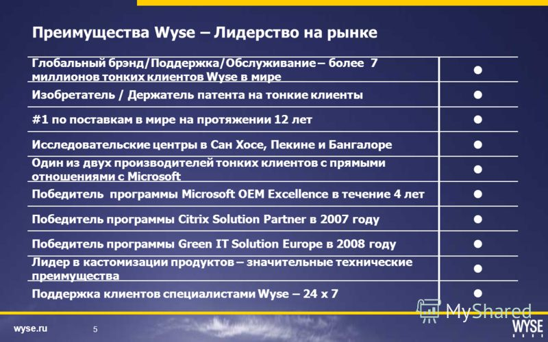 wyse.ru 5 Преимущества Wyse – Лидерство на рынке Лидер в кастомизации продуктов – значительные технические преимущества Поддержка клиентов специалистами Wyse – 24 x 7 Глобальный брэнд/Поддержка/Обслуживание – более 7 миллионов тонких клиентов Wyse в