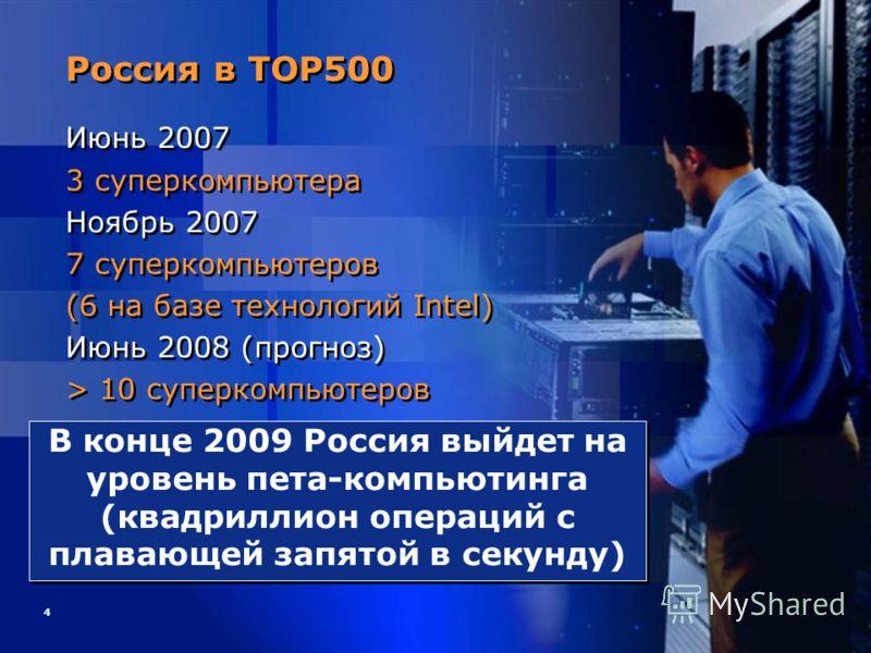 4 В конце 2009 Россия выйдет на уровень пета-компьютинга (квадриллион операций с плавающей запятой в секунду) Россия в ТОР500 Июнь 2007 3 суперкомпьютера Ноябрь 2007 7 суперкомпьютеров (6 на базе технологий Intel) Июнь 2008 (прогноз) > 10 суперкомпью