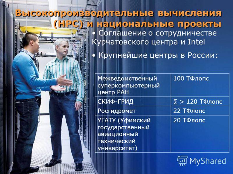 5 Высокопроизводительные вычисления (HPC) и национальные проекты Соглашение о сотрудничестве Курчатовского центра и Intel Крупнейшие центры в России: Межведомственный суперкомпьютерный центр РАН 100 ТФлопс СКИФ-ГРИД > 120 ТФлопс Росгидромет22 ТФлопс