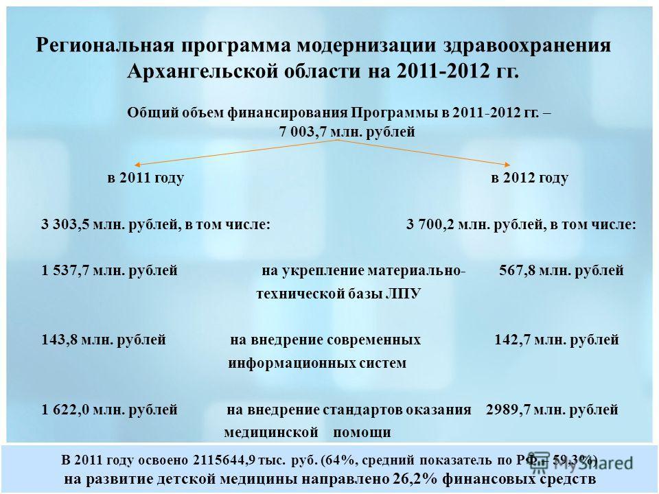 Общий объем финансирования Программы в 2011-2012 гг. – 7 003,7 млн. рублей в 2011 году в 2012 году 3 303,5 млн. рублей, в том числе: 3 700,2 млн. рублей, в том числе: 1 537,7 млн. рублей на укрепление материально- 567,8 млн. рублей технической базы Л
