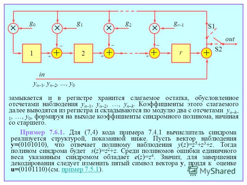 + + g0g0 g1g1 1 2 in y n–1, y n–2, …, y 0 + + g2g2 gr–1gr–1 r S1 S2 out + ++ – –– замыкается и в регистре хранится слагаемое остатка, обусловленное отсчетами наблюдения y n–1, y n–2, …, y n–k. Коэффициенты этого слагаемого далее выводятся из регистра