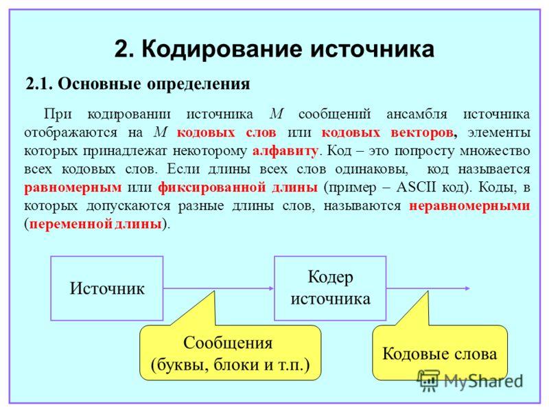 Источник Кодер источника Сообщения (буквы, блоки и т.п.) Кодовые слова 2. Кодирование источника 2.1. Основные определения При кодировании источника M сообщений ансамбля источника отображаются на M кодовых слов или кодовых векторов, элементы которых п