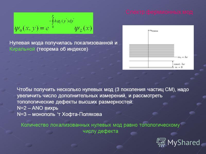 Спектр фермионных мод Нулевая мода получилась локализованной и Киральной (теорема об индексе) Чтобы получить несколько нулевых мод (3 поколения частиц СМ), надо увеличить число дополнительных измерений, и рассмотреть топологические дефекты высших раз