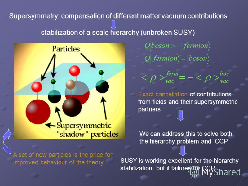 Supersymmetry: compensation of different matter vacuum contributions stabilization of a scale hierarchy (unbroken SUSY) Exact cancellation of contributions from fields and their supersymmetric partners We can address this to solve both the hierarchy