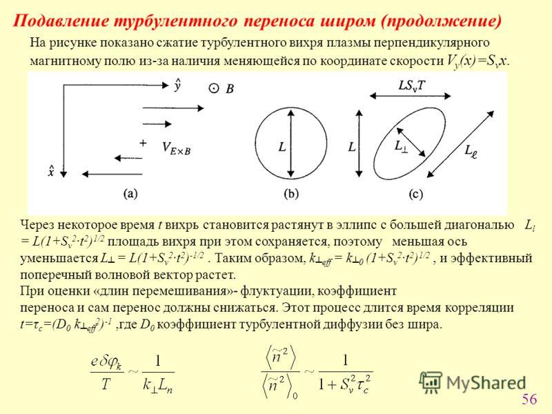 56 Подавление турбулентного переноса широм (продолжение) На рисунке показано сжатие турбулентного вихря плазмы перпендикулярного магнитному полю из-за наличия меняющейся по координате скорости V y (x)=S v x. Через некоторое время t вихрь становится р
