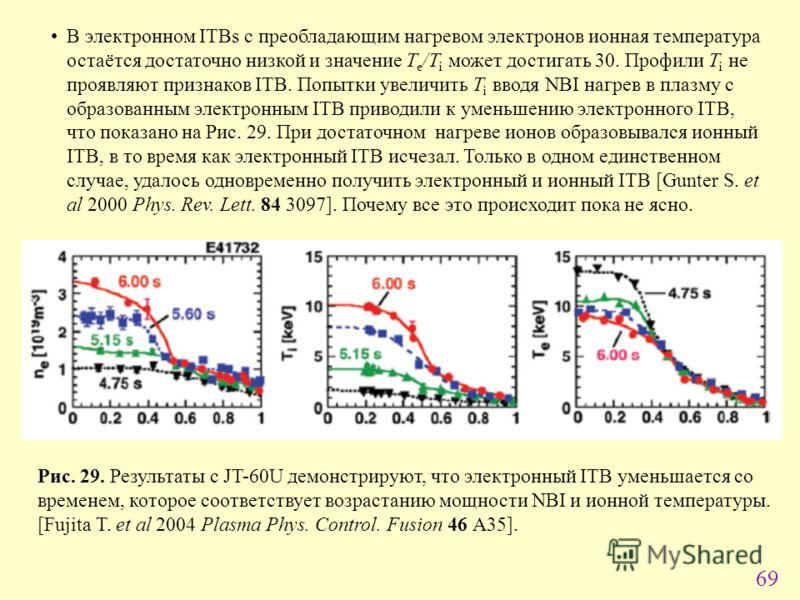 69 Рис. 29. Результаты с JT-60U демонстрируют, что электронный ITB уменьшается со временем, которое соответствует возрастанию мощности NBI и ионной температуры. [Fujita T. et al 2004 Plasma Phys. Control. Fusion 46 A35]. В электронном ITBs с преоблад