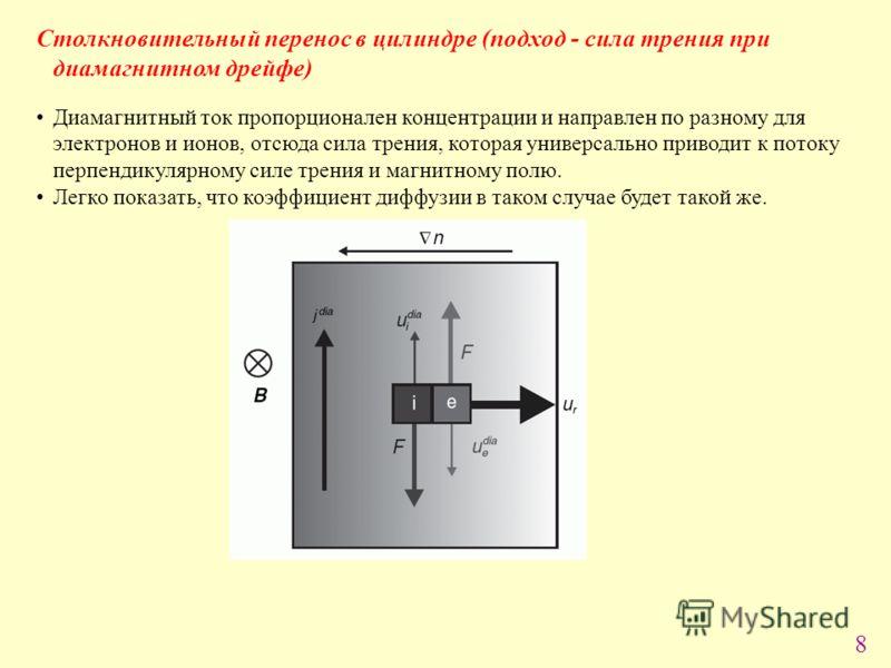 8 Столкновительный перенос в цилиндре (подход - сила трения при диамагнитном дрейфе) Диамагнитный ток пропорционален концентрации и направлен по разному для электронов и ионов, отсюда сила трения, которая универсально приводит к потоку перпендикулярн