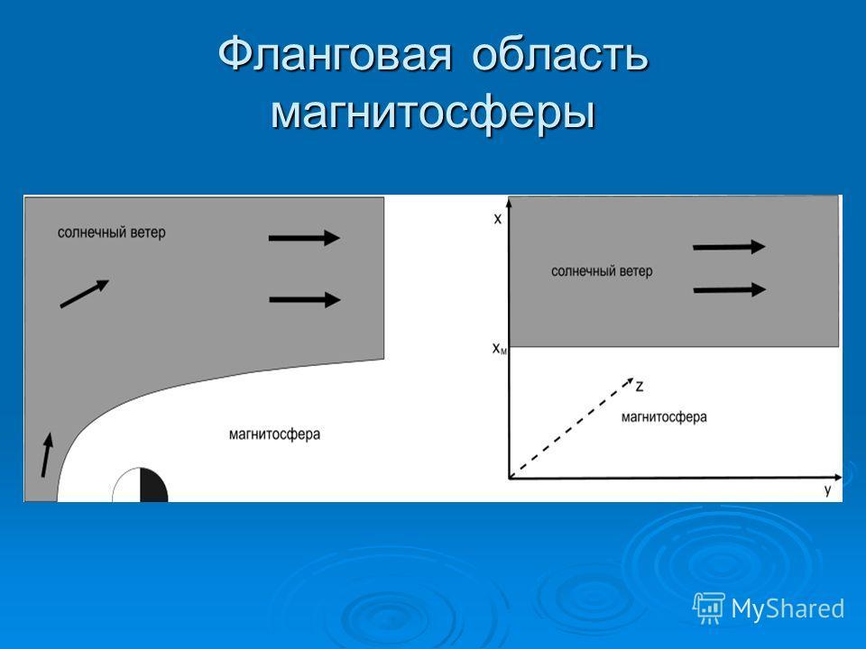Фланговая область магнитосферы