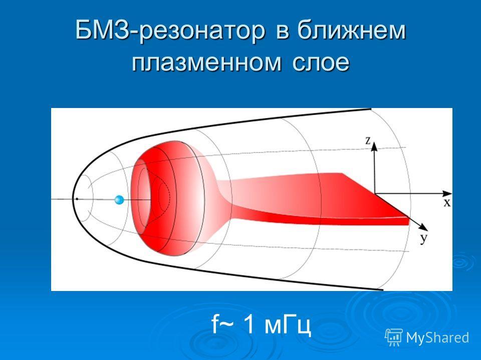 БМЗ-резонатор в ближнем плазменном слое f~ 1 мГц