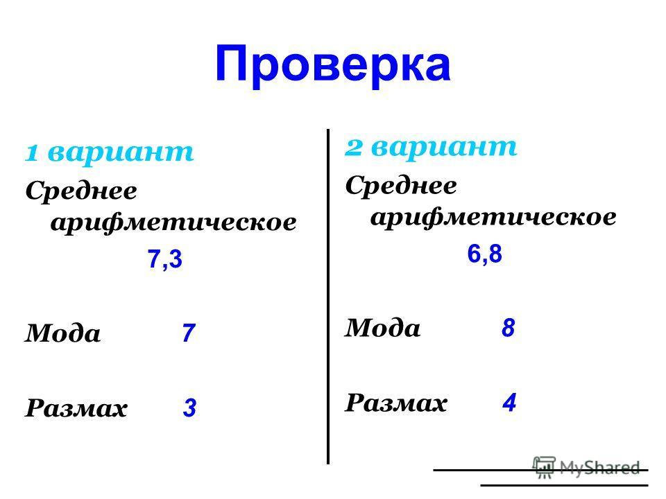 Проверка 1 вариант Среднее арифметическое 7,3 Мода 7 Размах 3 2 вариант Среднее арифметическое 6,8 Мода 8 Размах 4