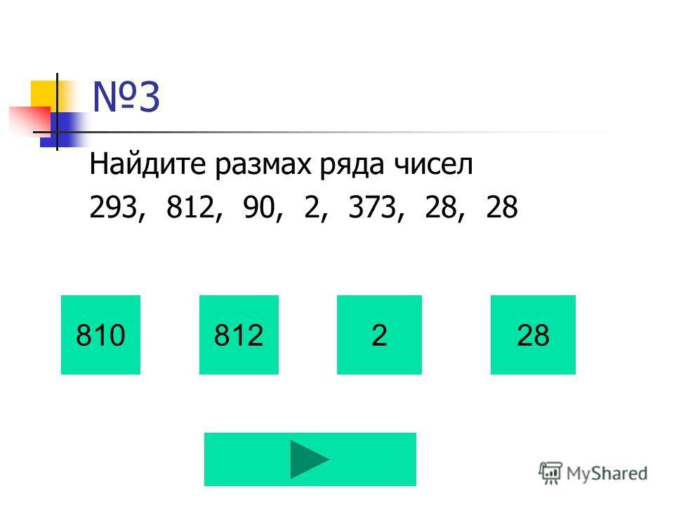 3 Найдите размах ряда чисел 293, 812, 90, 2, 373, 28, 28 8108122 28